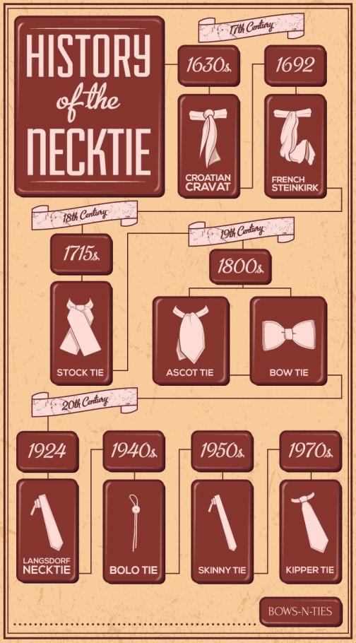 History_ofthe_Necktie